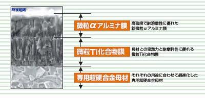 sumitomo_image002.jpg