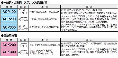 sumitomo_image008.jpg