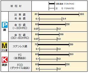 sumitomo_image009.jpg